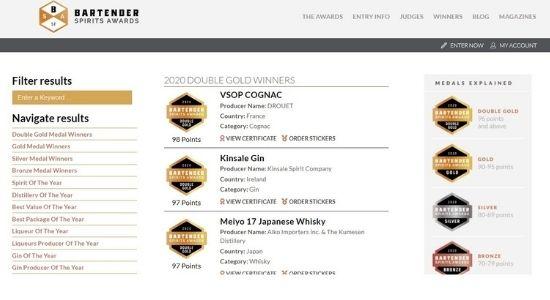 Bartender Spirits Awards Winners