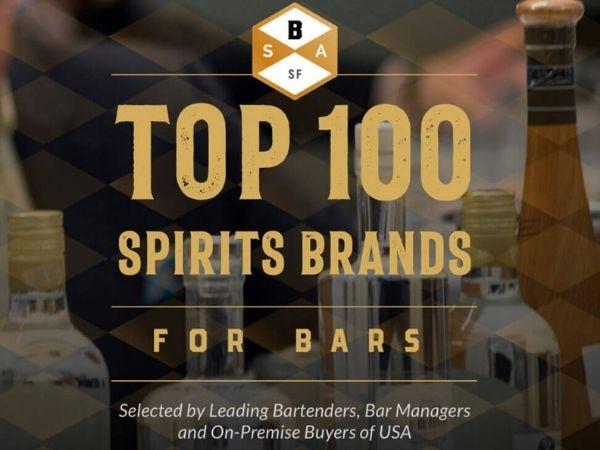 Top 100 On-Premise Spirits